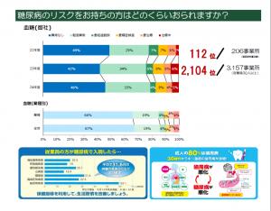%e7%b3%96%e5%b0%bf%e7%97%85%e3%81%ae%e3%83%aa%e3%82%b9%e3%82%af